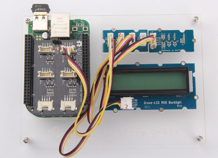 A Smart home monitoring equipment by BBG