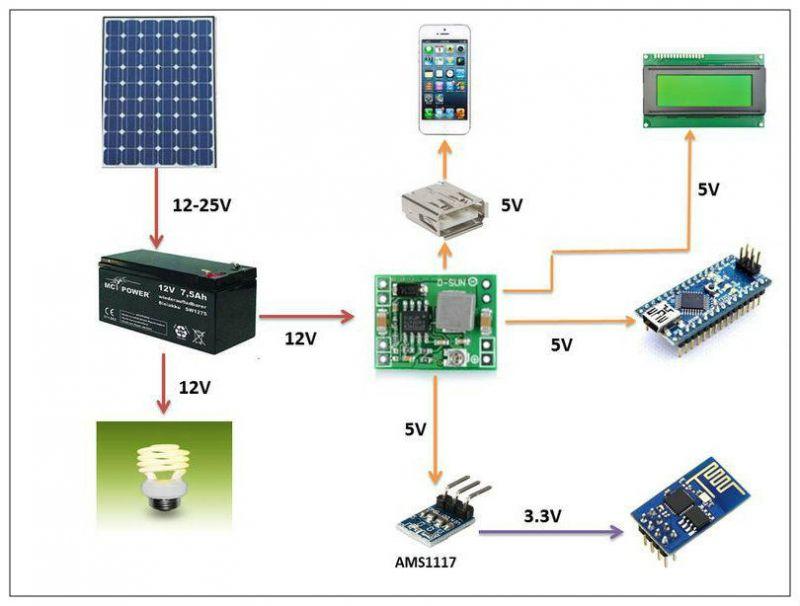 Arduino Solar Charge Controller PWM -Use Arduino