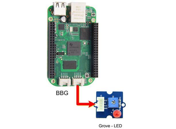 How to use the Grove-UART port as a GPIO on BBG