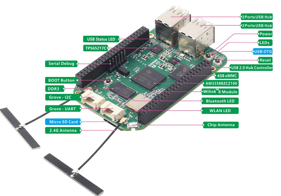 Seeedstudio Beaglebone Green Wireless Pcs Blank Universal Pcb Diy Circuit Board 8 X 12 Cm For Electronic Part List