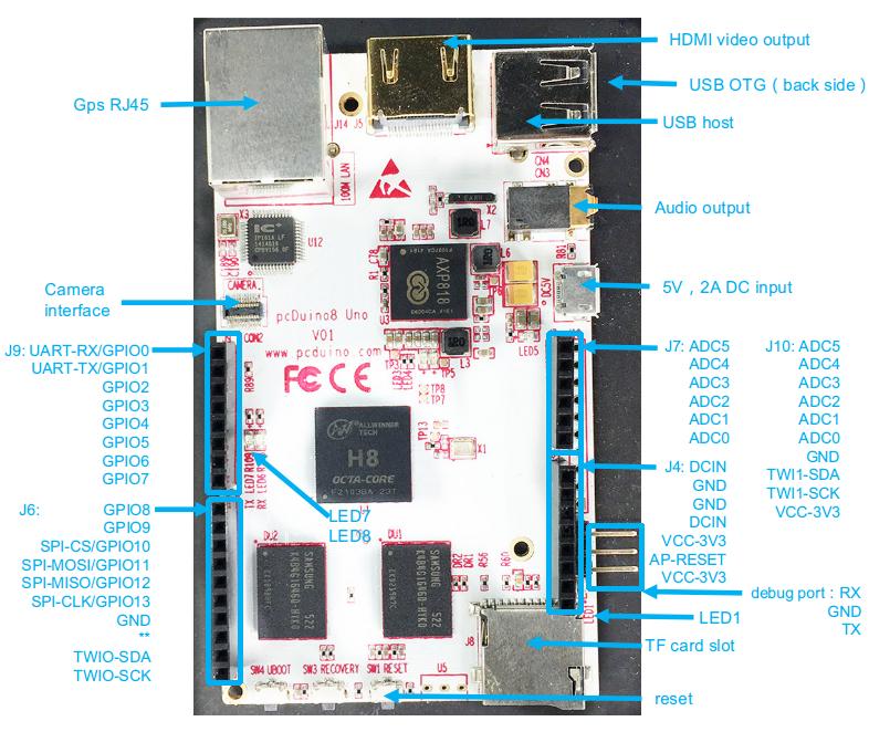pcDuino Programming Development Board maplin